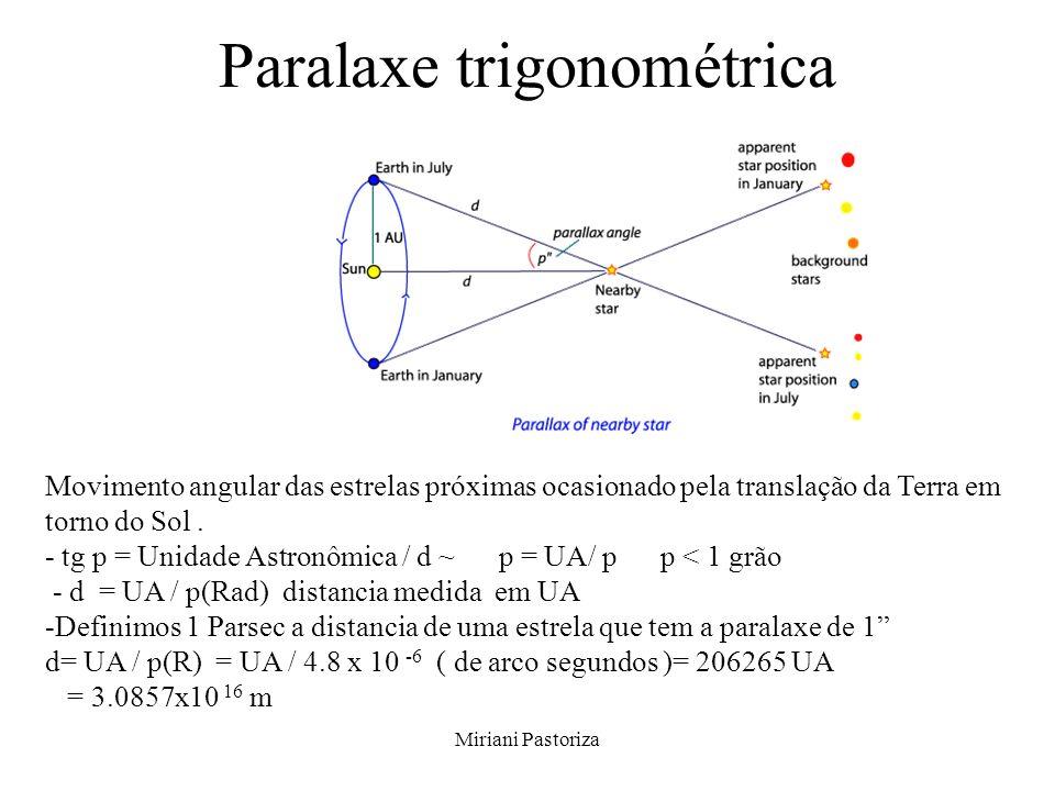 Paralaxe trigonométrica