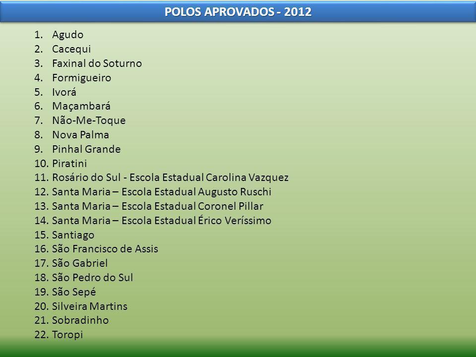 POLOS APROVADOS - 2012 Agudo Cacequi Faxinal do Soturno Formigueiro
