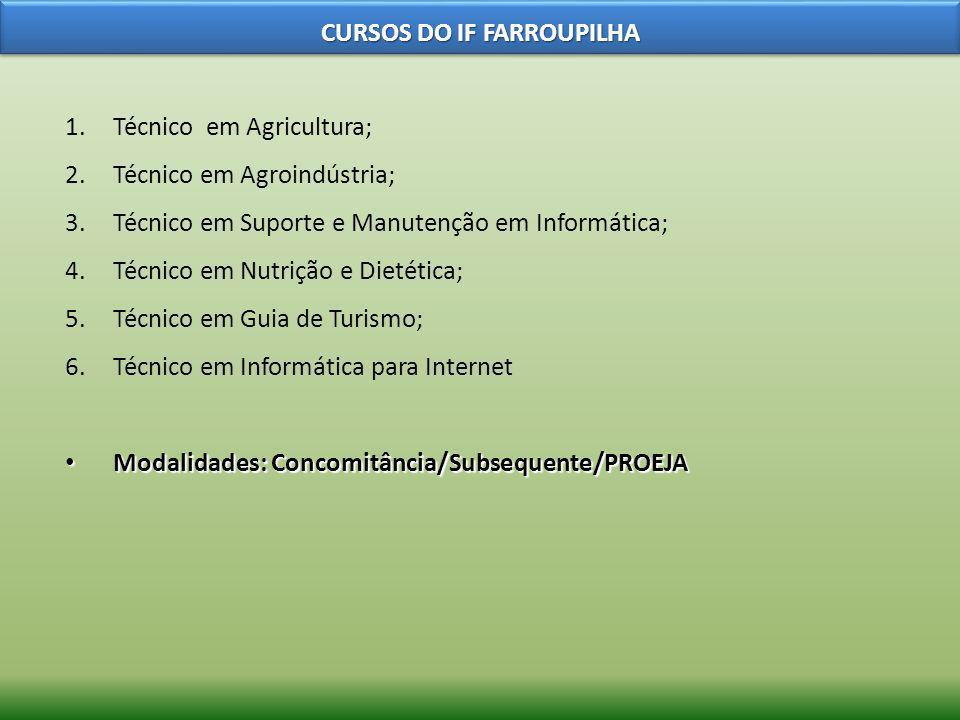 CURSOS DO IF FARROUPILHA