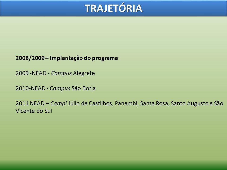 TRAJETÓRIA 2008/2009 – Implantação do programa