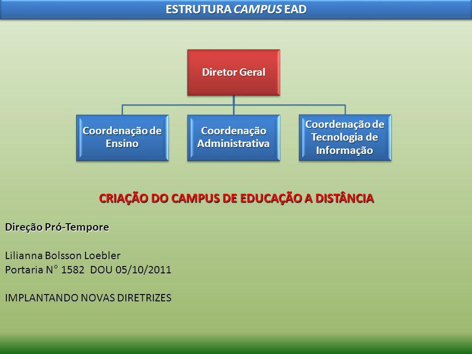 Coordenação Administrativa Coordenação de Tecnologia de Informação