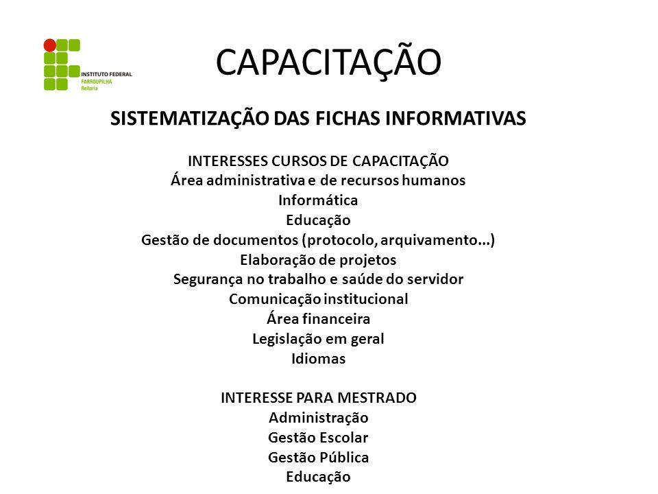 CAPACITAÇÃO SISTEMATIZAÇÃO DAS FICHAS INFORMATIVAS