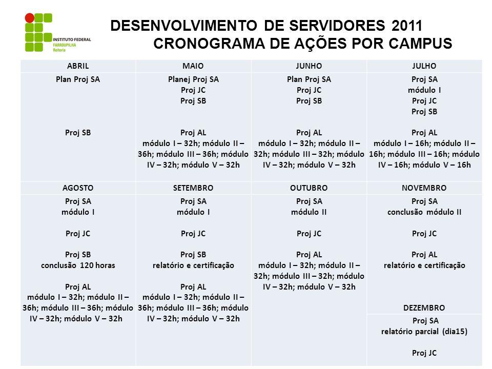DESENVOLVIMENTO DE SERVIDORES 2011 CRONOGRAMA DE AÇÕES POR CAMPUS