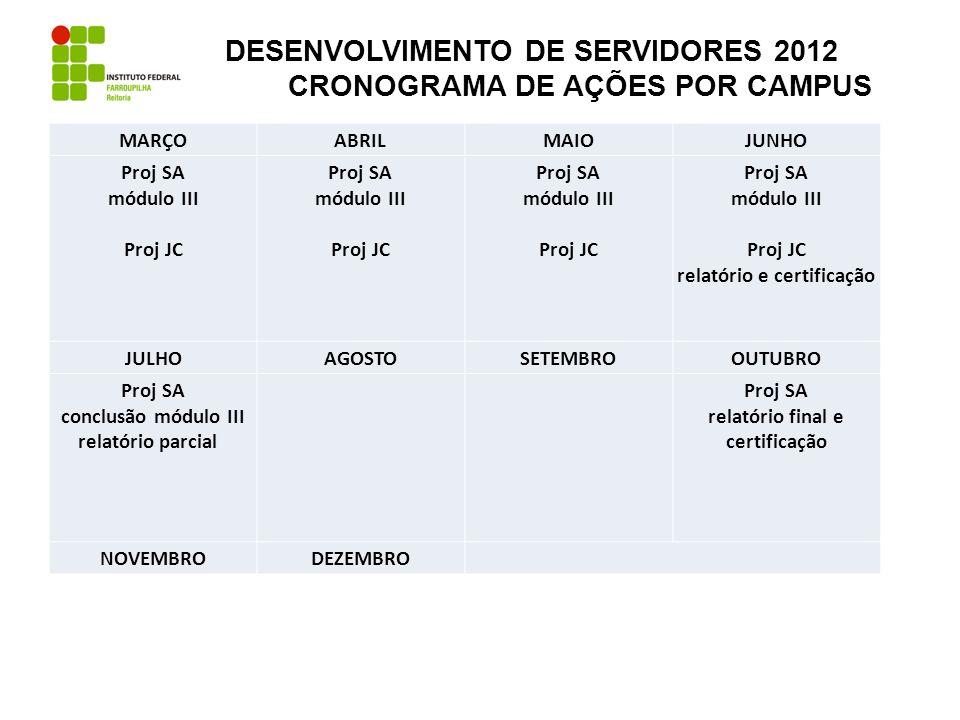 DESENVOLVIMENTO DE SERVIDORES 2012 CRONOGRAMA DE AÇÕES POR CAMPUS