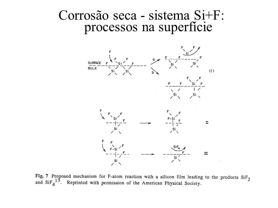 Corrosão seca - sistema Si+F: processos na superfície