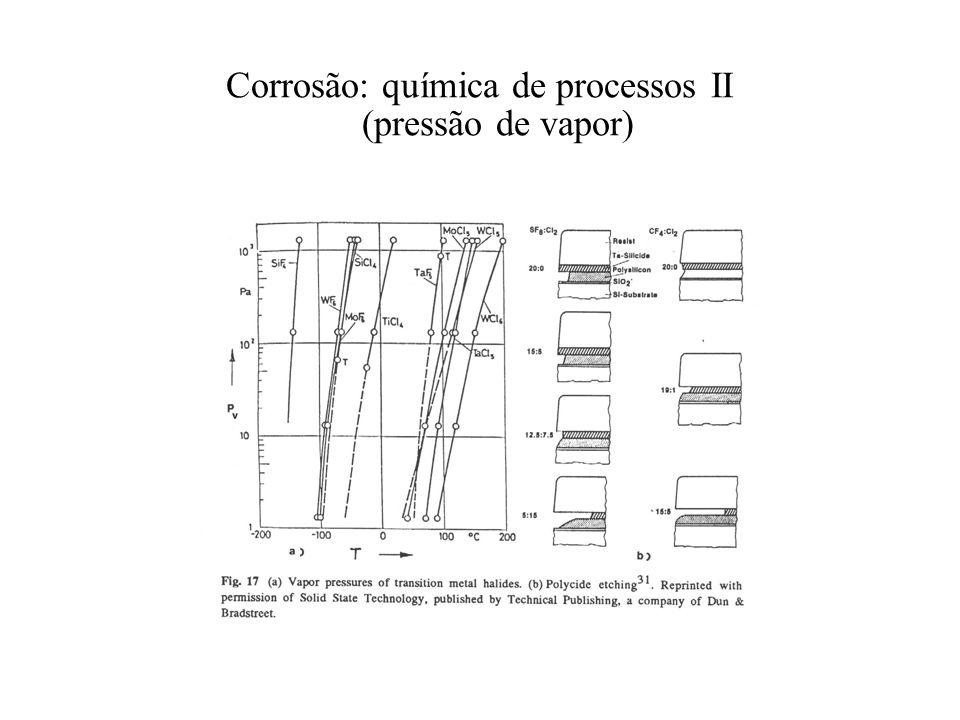Corrosão: química de processos II (pressão de vapor)