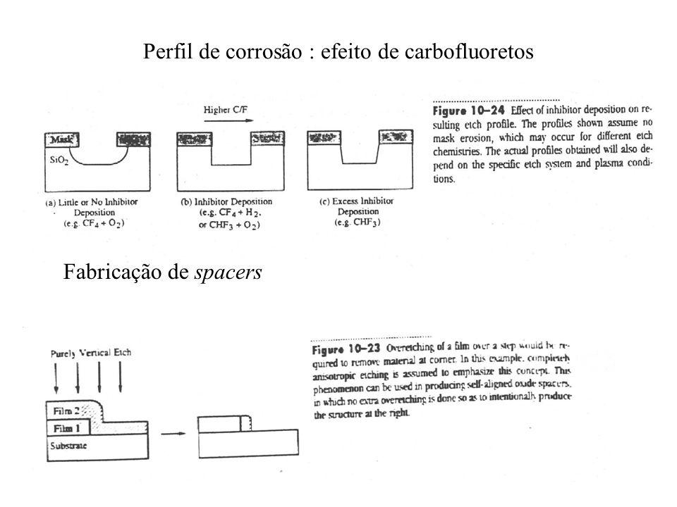 Perfil de corrosão : efeito de carbofluoretos