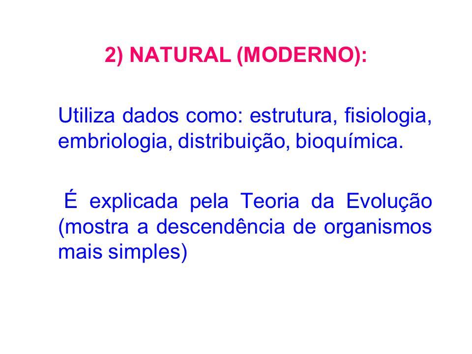 2) NATURAL (MODERNO):Utiliza dados como: estrutura, fisiologia, embriologia, distribuição, bioquímica.