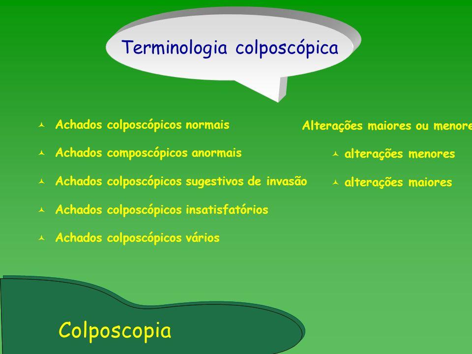 Terminologia colposcópica