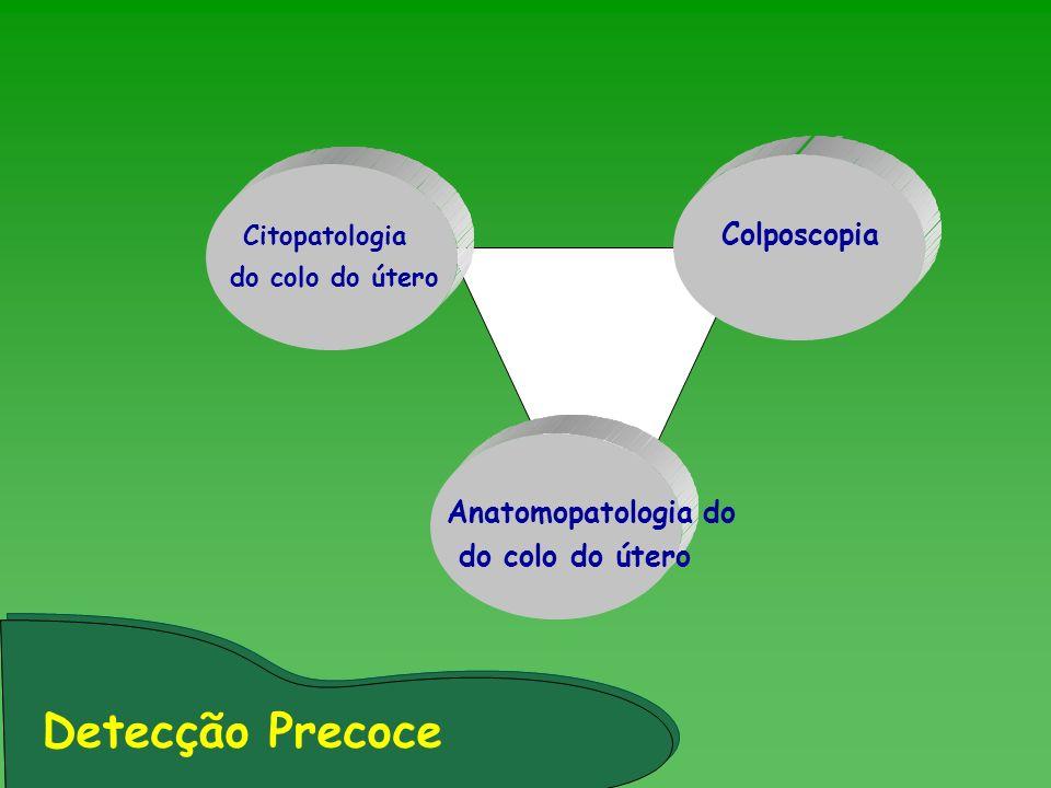 Detecção Precoce Colposcopia Anatomopatologia do Citopatologia