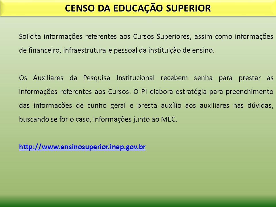 CENSO DA EDUCAÇÃO SUPERIOR