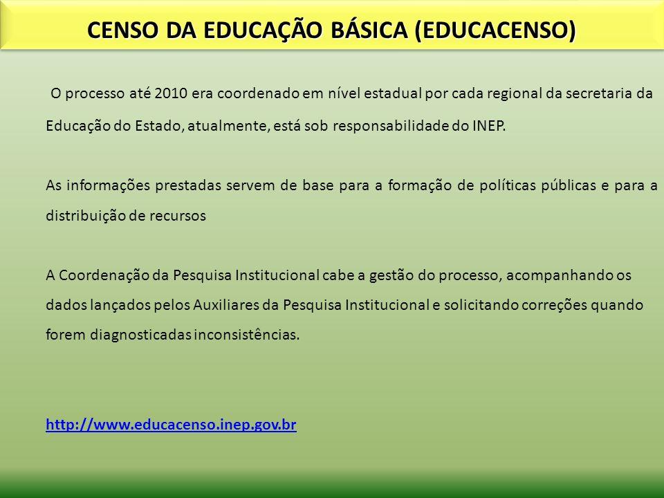 CENSO DA EDUCAÇÃO BÁSICA (EDUCACENSO)