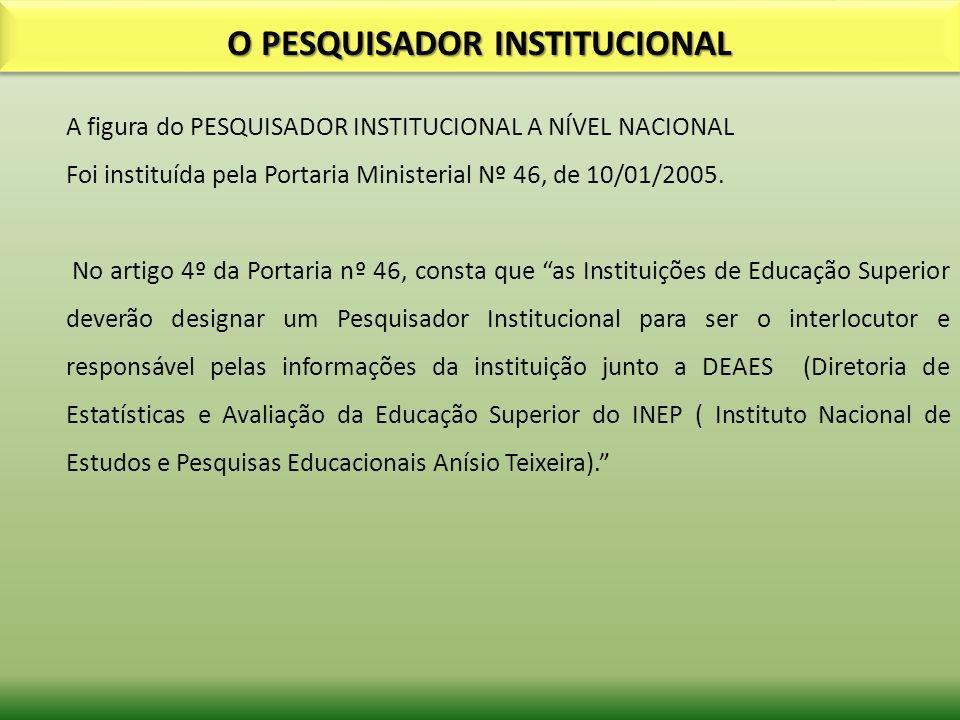 O PESQUISADOR INSTITUCIONAL
