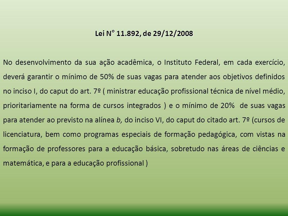 Lei N° 11.892, de 29/12/2008