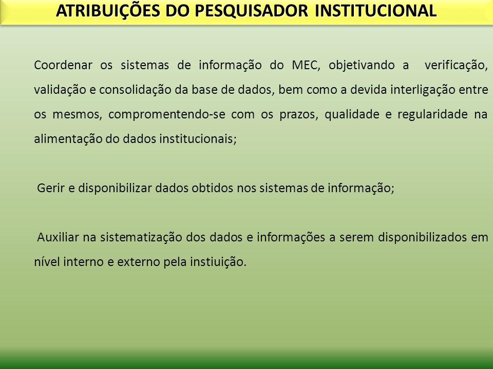 ATRIBUIÇÕES DO PESQUISADOR INSTITUCIONAL