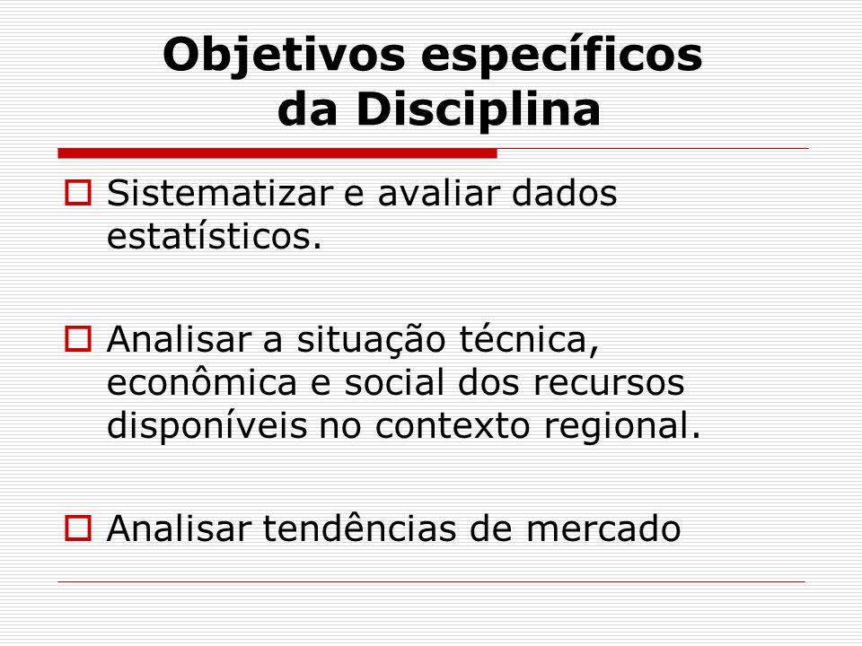 Objetivos específicos da Disciplina