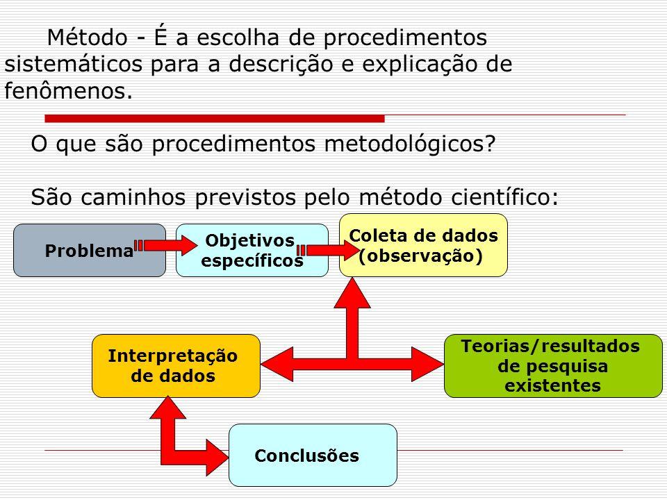 O que são procedimentos metodológicos