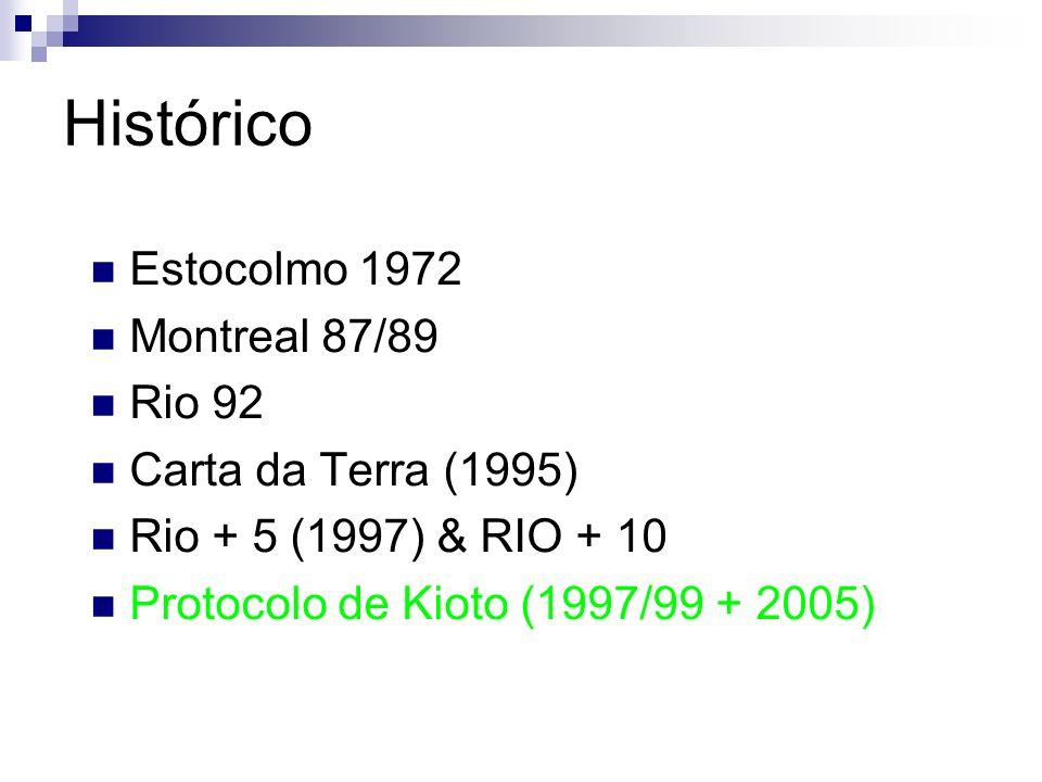 Histórico Estocolmo 1972 Montreal 87/89 Rio 92 Carta da Terra (1995)
