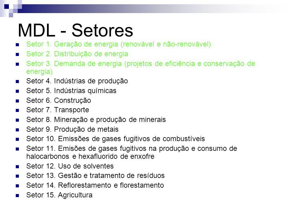 MDL - Setores Setor 1. Geração de energia (renovável e não-renovável)