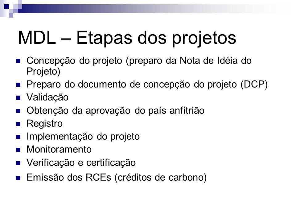 MDL – Etapas dos projetos