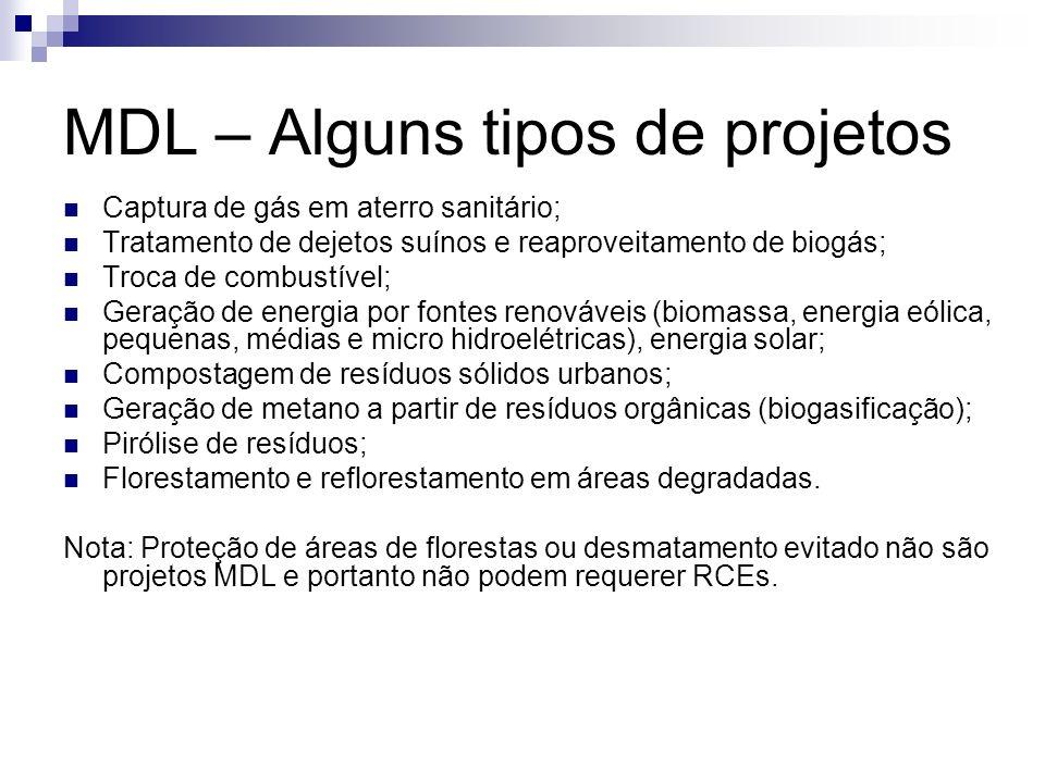 MDL – Alguns tipos de projetos