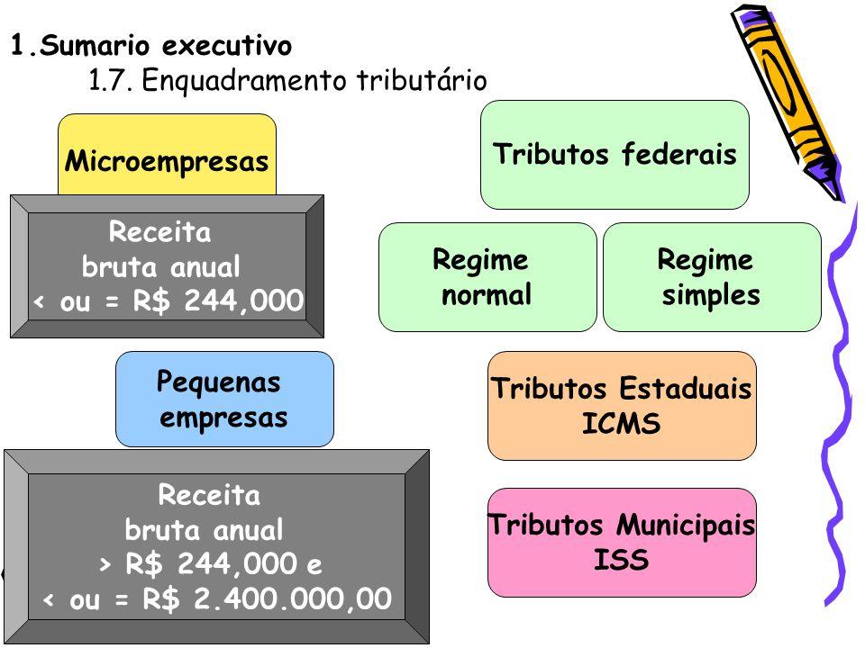 1.Sumario executivo 1.7. Enquadramento tributário