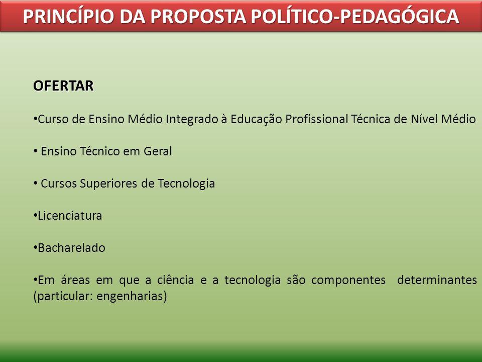 PRINCÍPIO DA PROPOSTA POLÍTICO-PEDAGÓGICA