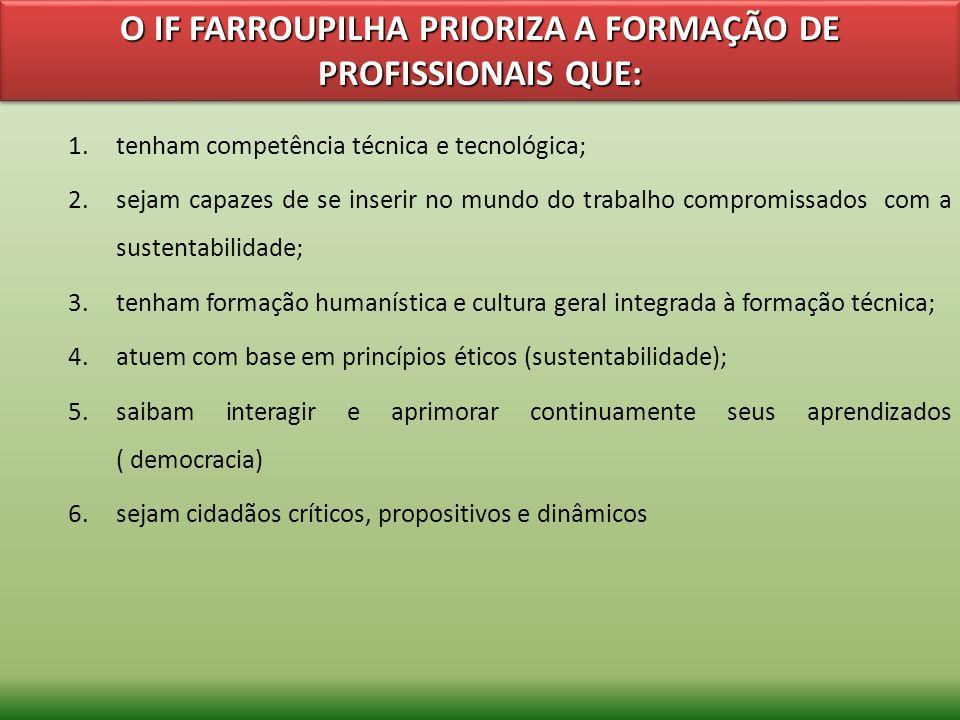 O IF FARROUPILHA PRIORIZA A FORMAÇÃO DE PROFISSIONAIS QUE: