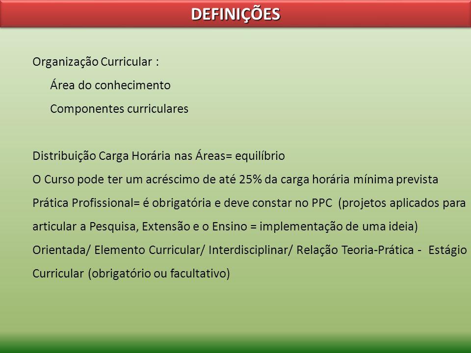 DEFINIÇÕES Organização Curricular : Área do conhecimento