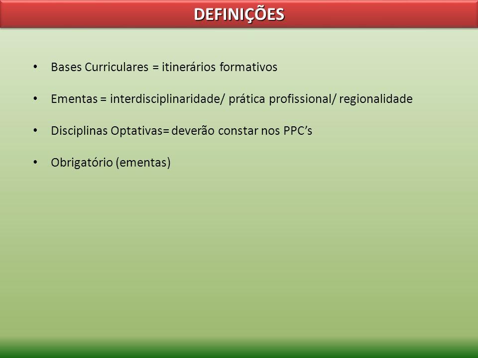 DEFINIÇÕES Bases Curriculares = itinerários formativos