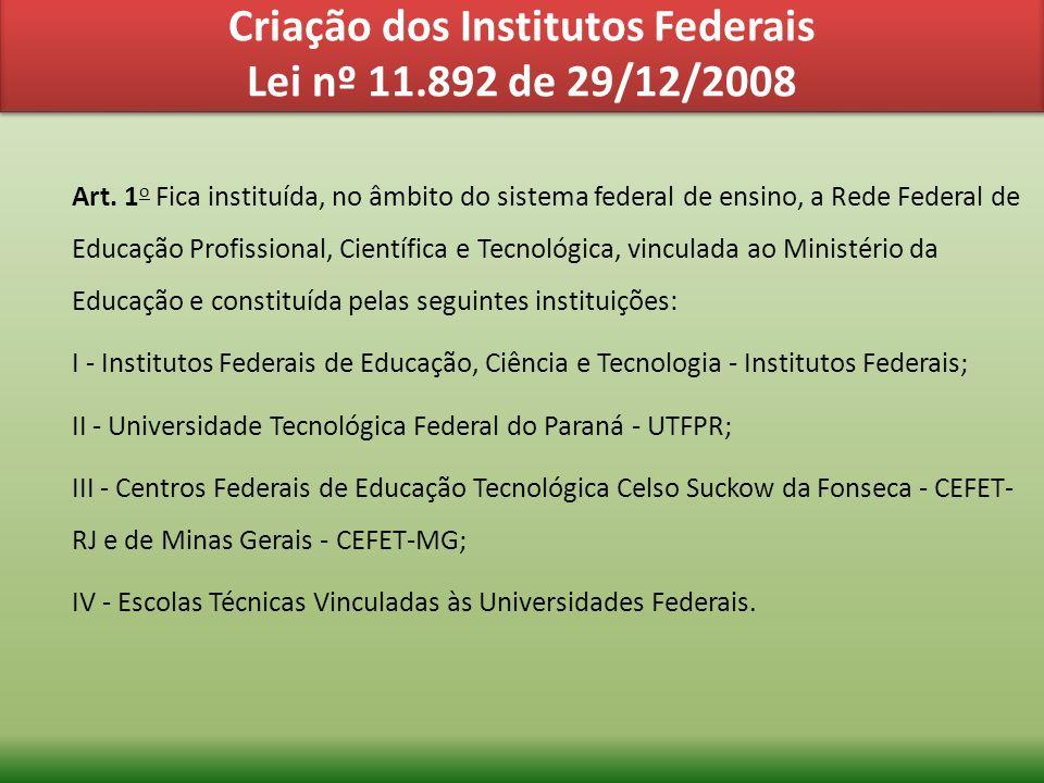 Criação dos Institutos Federais Lei nº 11.892 de 29/12/2008