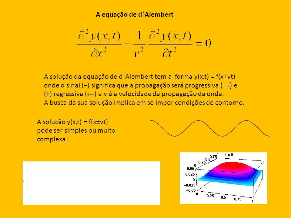 A equação de d´Alembert