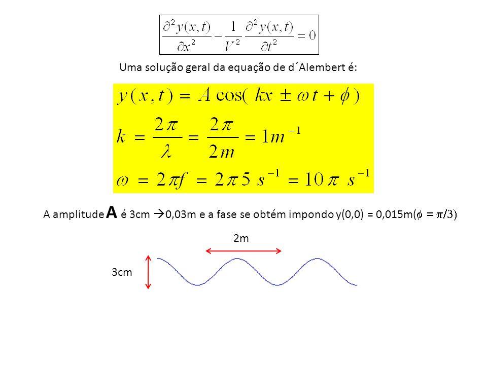 Uma solução geral da equação de d´Alembert é: