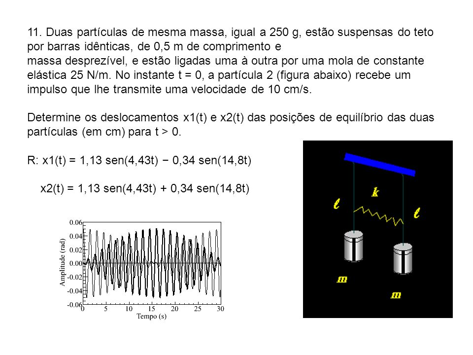 11. Duas partículas de mesma massa, igual a 250 g, estão suspensas do teto por barras idênticas, de 0,5 m de comprimento e