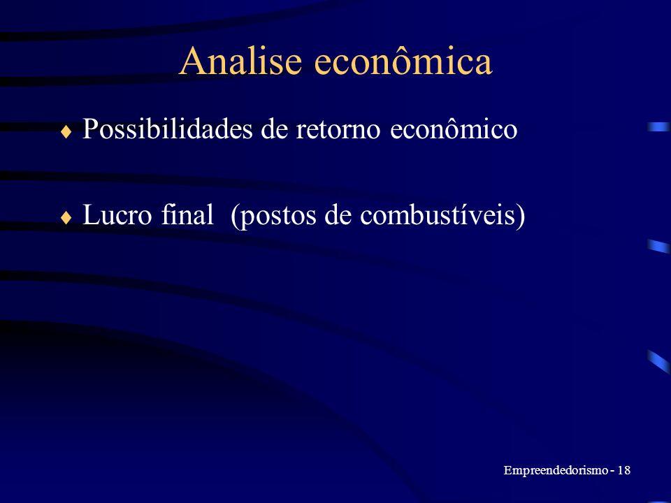 Analise econômica Possibilidades de retorno econômico