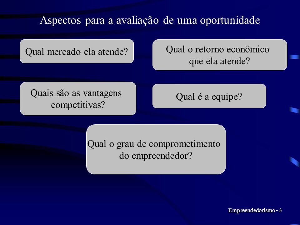 Aspectos para a avaliação de uma oportunidade