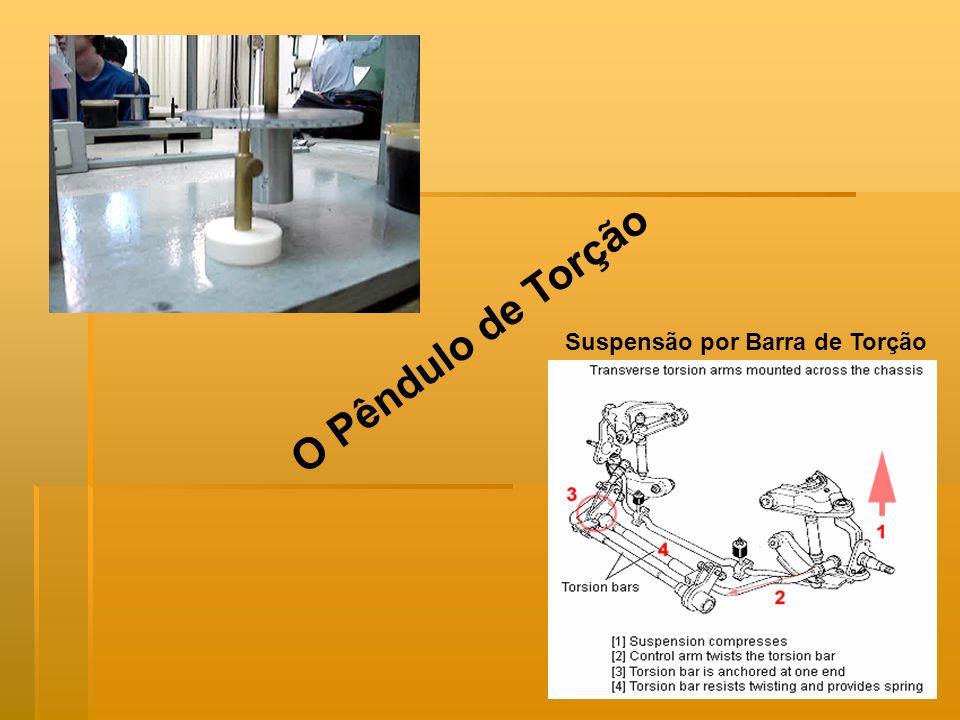 O Pêndulo de Torção Suspensão por Barra de Torção