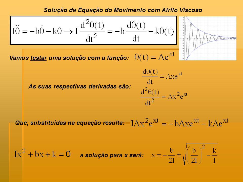 Solução da Equação do Movimento com Atrito Viscoso