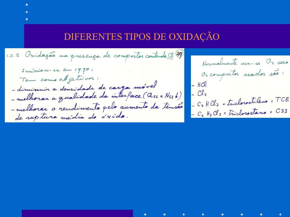 DIFERENTES TIPOS DE OXIDAÇÃO