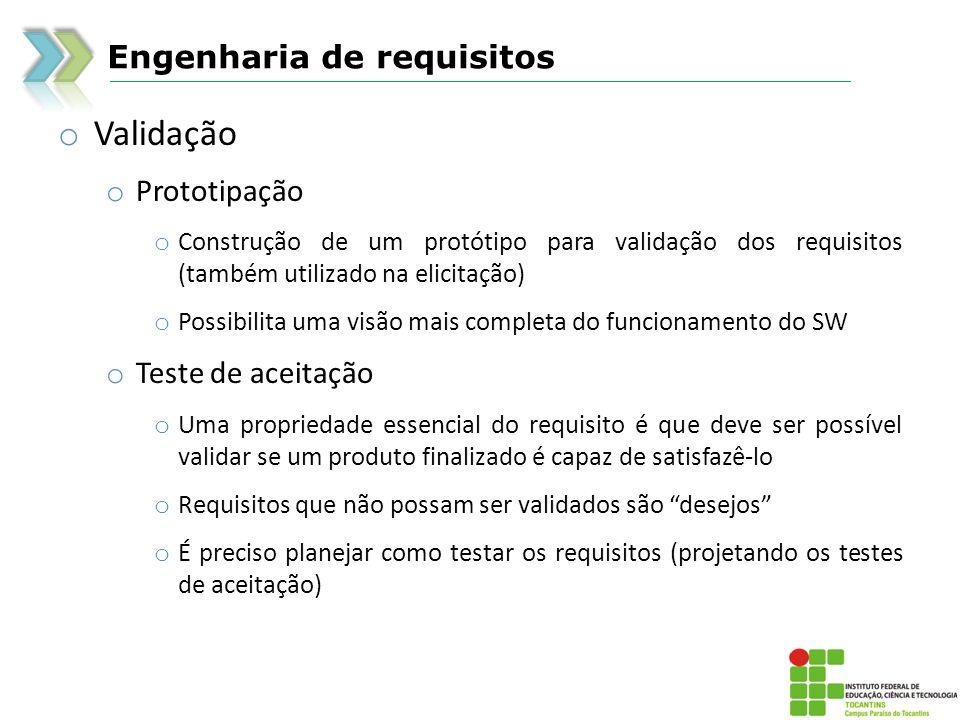 Validação Engenharia de requisitos Prototipação Teste de aceitação