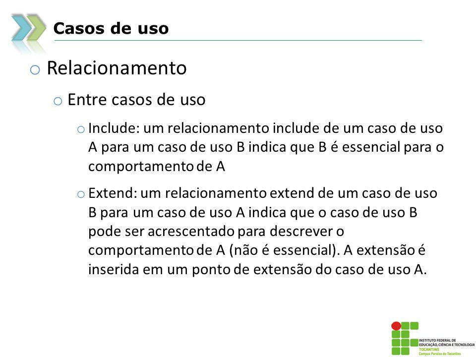 Relacionamento Entre casos de uso Casos de uso