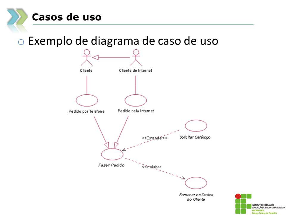 Exemplo de diagrama de caso de uso