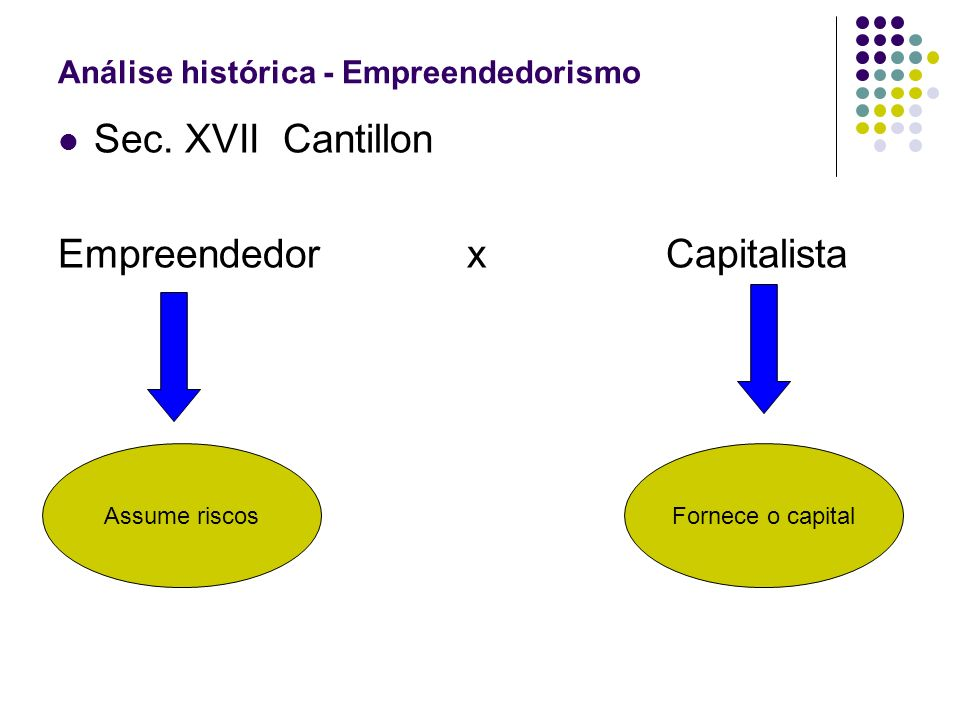 Empreendedor x Capitalista