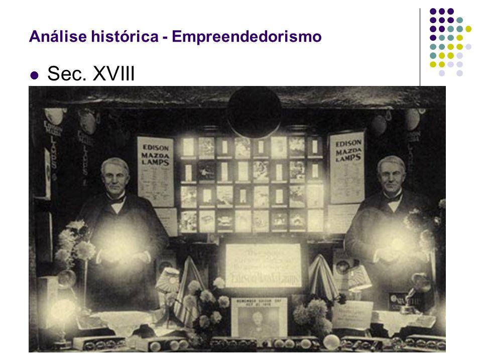 Análise histórica - Empreendedorismo