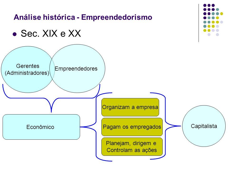 Sec. XIX e XX Análise histórica - Empreendedorismo Gerentes