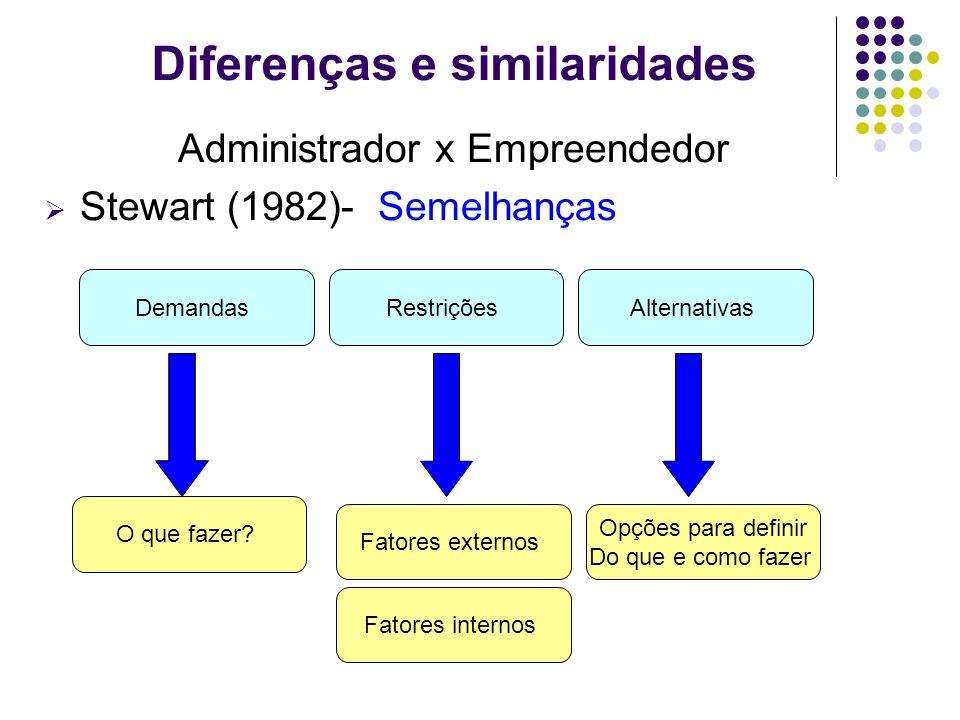 Diferenças e similaridades