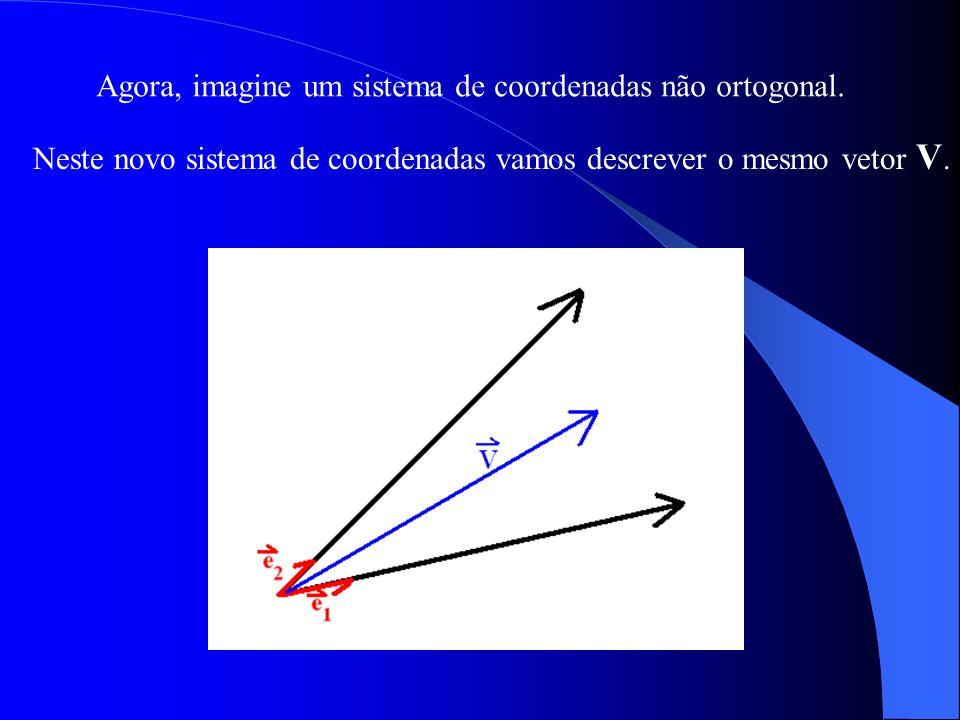 Agora, imagine um sistema de coordenadas não ortogonal.