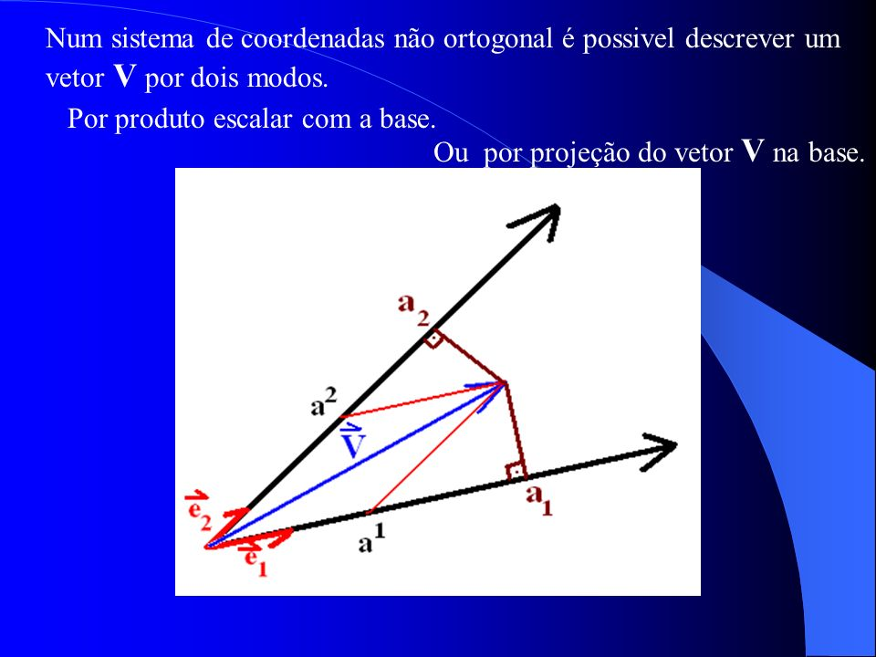 Num sistema de coordenadas não ortogonal é possivel descrever um