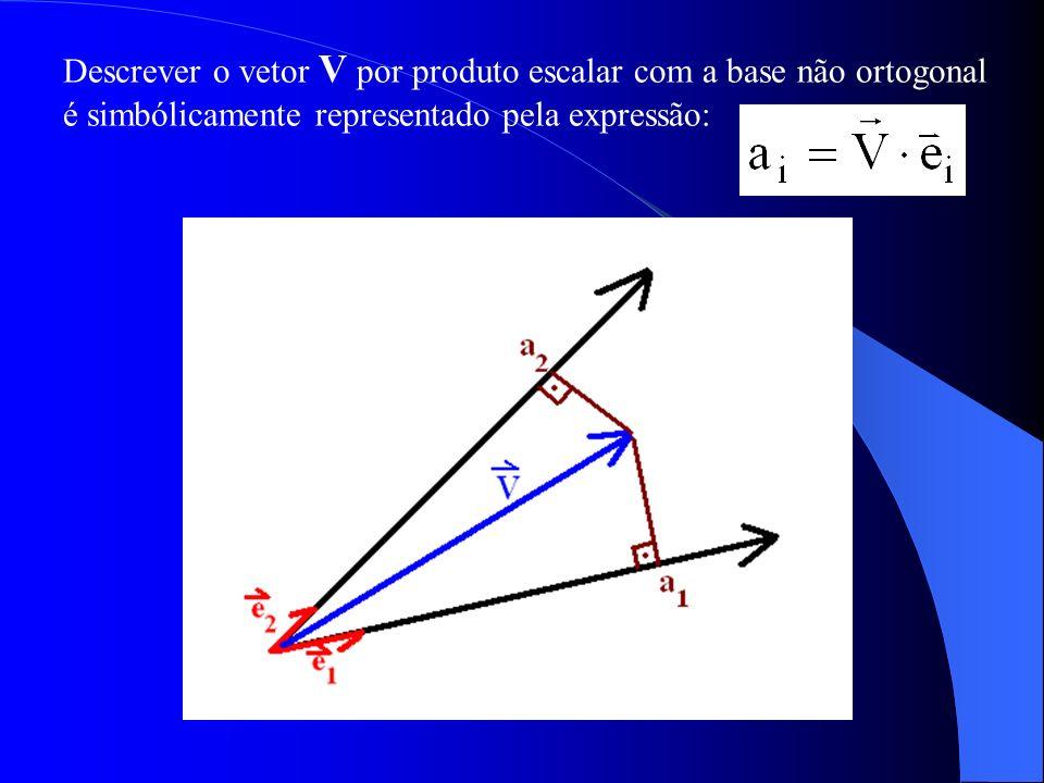 Descrever o vetor V por produto escalar com a base não ortogonal