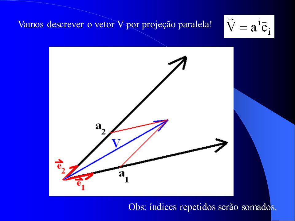 Vamos descrever o vetor V por projeção paralela!